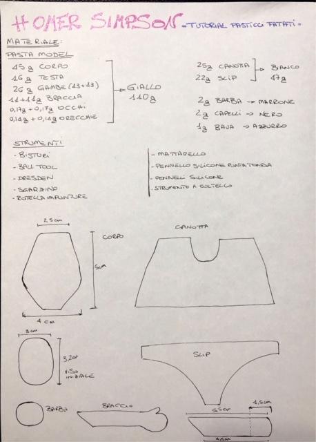 modello per creare homer