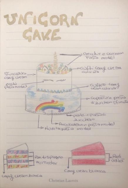 progetto unicorn cake