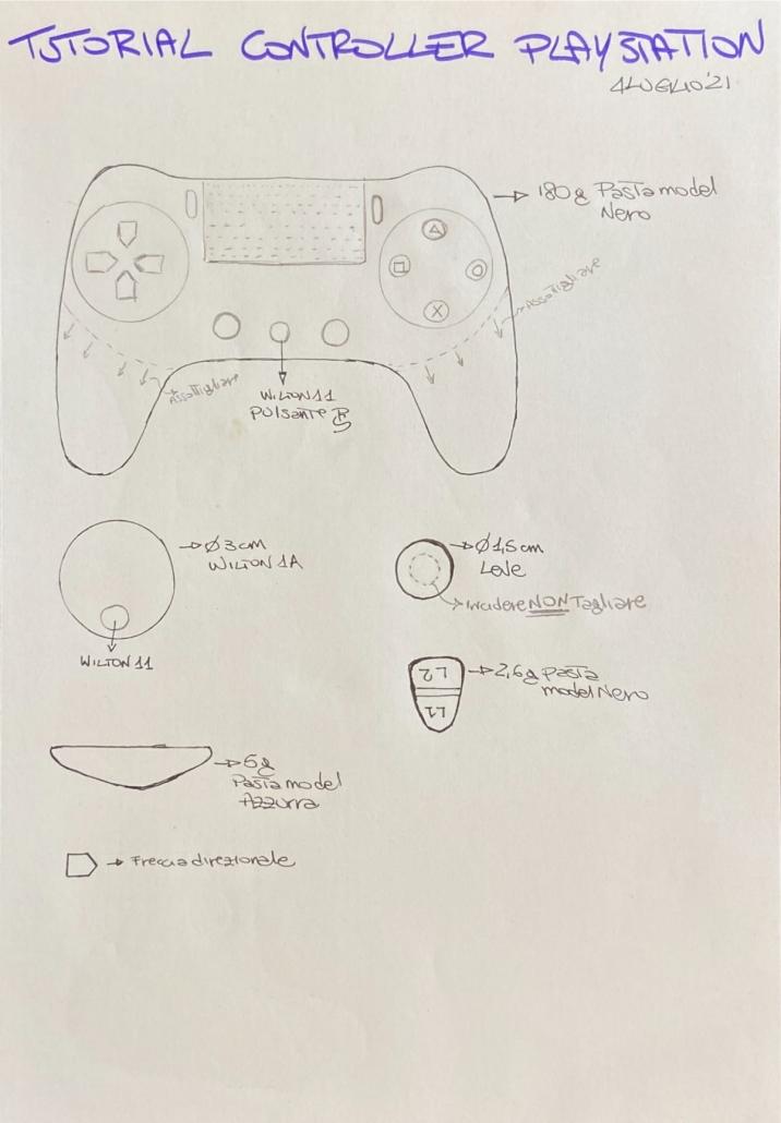 modello controller playstation